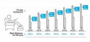 محاسبه اندازه تلویزیون به سانتی متر